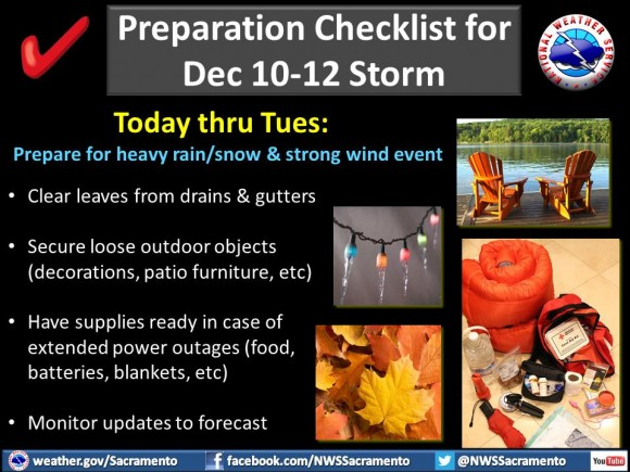 Source: National Weather Service