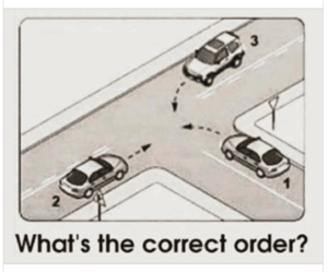 "Image of three vehicles approaching a three-way intersection. It reads ""What's the correct order?"" Each car is numbered 1-2-3."